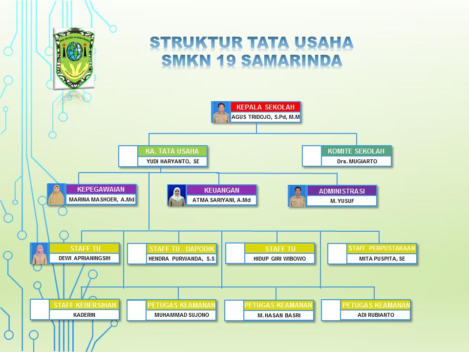 Struktur Tata Usaha SMKN 19 Samarinda